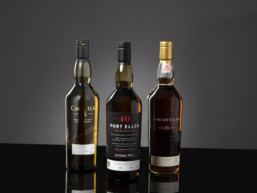 Feis Ile Commitee Charity Bottles Raise Funds for Islay Charity