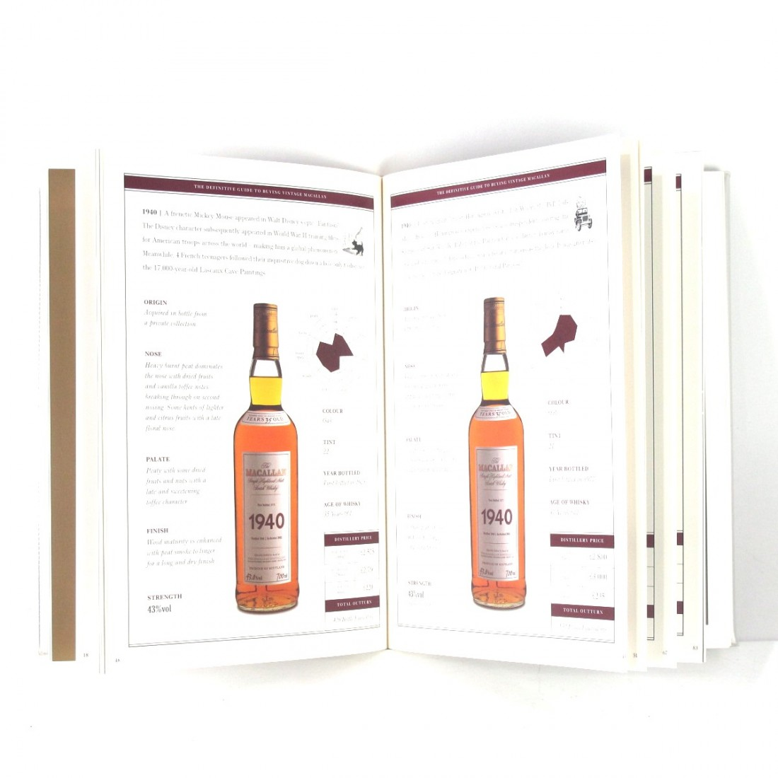 The Definitive Guide to Buying Vintage Macallan First Edition