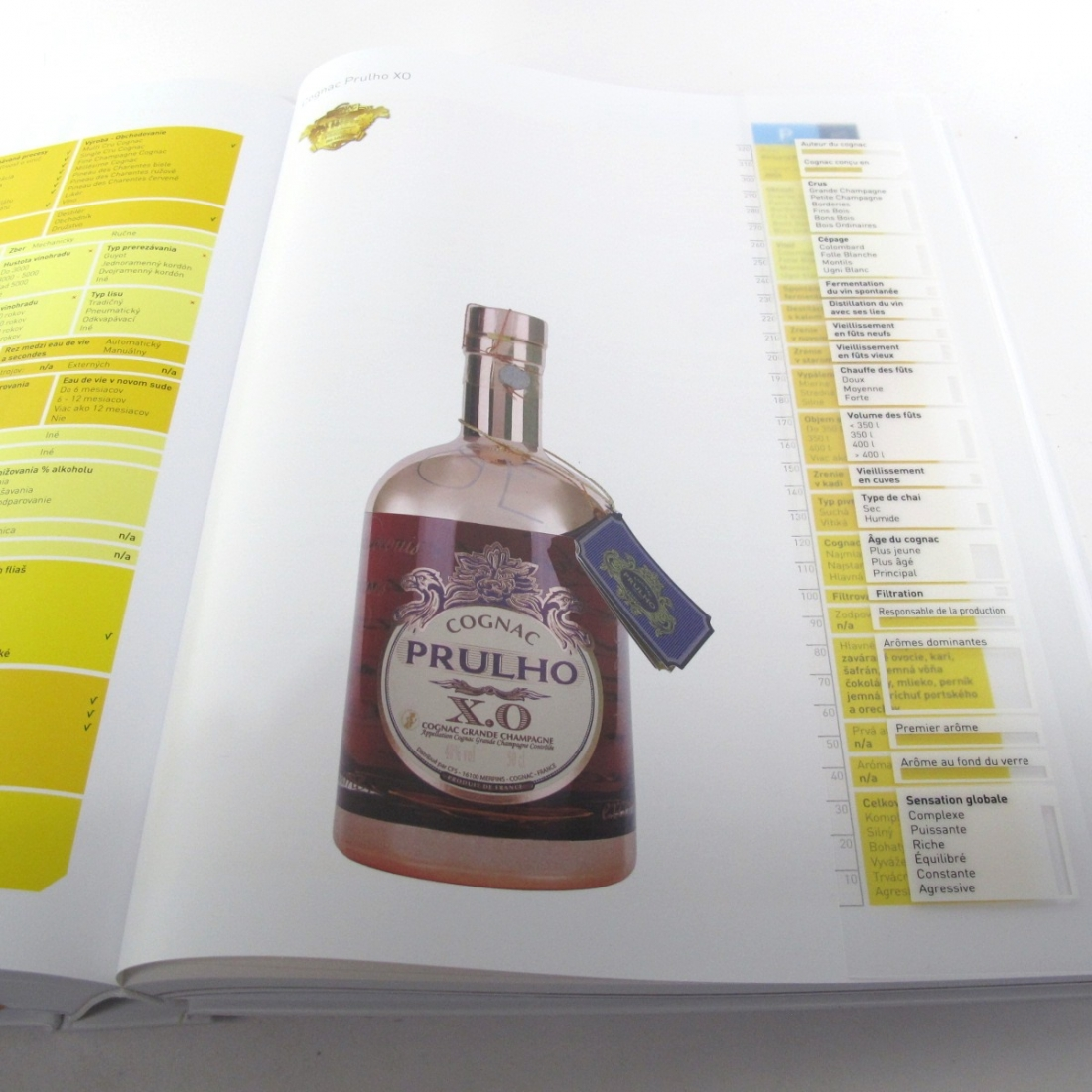 Alphabetical Encyclopedia of Cognac Houses & Brands